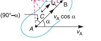 Velocity of a Point on a Link by Instantaneous Centre Method 1.
