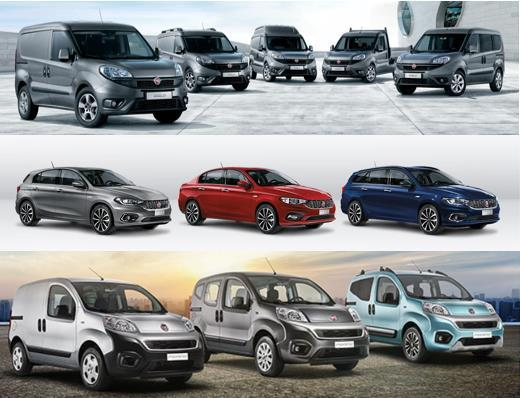 FIAT DOMESTIC MARKET SHARE PC & LCV COMBINED Tofaş market share including Premium brands is 11,1% 2016 FY.