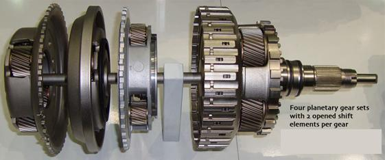 C. Off Vehicle Transmission & Transaxle Repair Inspect and measure planetary gear assembly