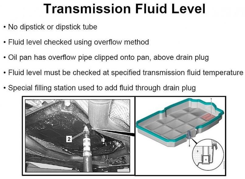 Diagnosis Check fluid level in a