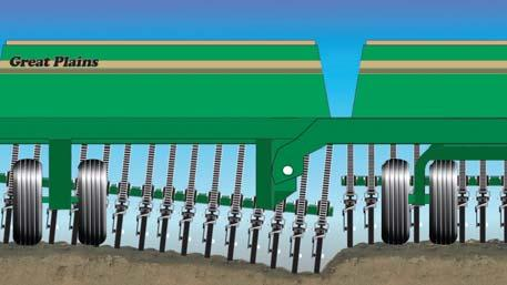 INDEPENDENT SUB-FRAMES - Great Plains uses two hydraulic cylinders per section to conform the opener sub-frames to uneven