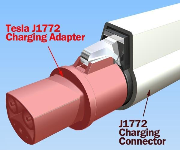 Instructions for using CapturePro CapturePro charging lock protects your electric car charging session from disconnection until you unlock it it s compact and easy to store with your Tesla J1772