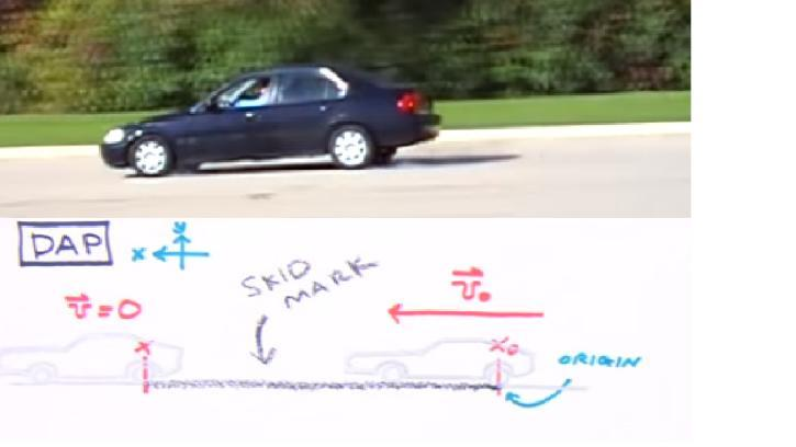 Second and after knowing the road s coefficient of friction, you can now use test skids to determine the relationship between the vehicle speed entering the skid and the skid mark length.