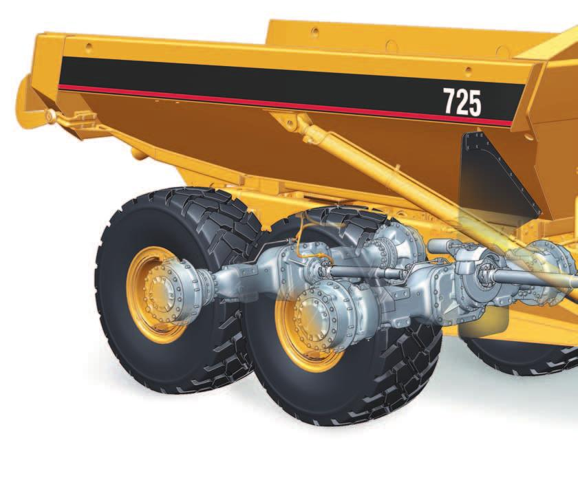725 Articulated Trucks The 725 Caterpillar articulated truck is Simply The Best.