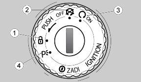 LOCK (1): The steering is locked. It is not possible to start the engine or switch on the lights. The key can be extracted OFF (2): The engine and lights cannot be set to work.