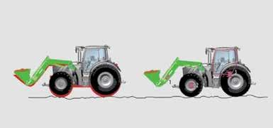 KEY HIGHLIGHTS Offers unrivalled access to all tractor and loader maintenance points without needin to remove the beam Loadin heiht of up to 5.