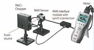 High Sensitivity Sensors Radiometer 300fW to 100mW RM9-PD Sensor Features * Chopper and lock in amplifier for lowest noise and drift *Wavelength range from UV to deep IR * RM9 pyro is not sensitive