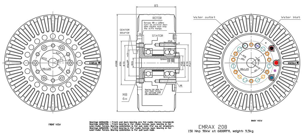 User s Manual for Advanced Axial Flux Synchronous Motors and