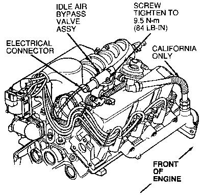 Electronic Fuel Injection Efi