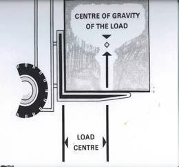 The weight of the load should be known (see next section What you need to know about the Load) Set the forks to level and the correct height depending on the location of the load Drive in or boom in